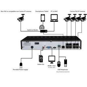 Camius NVR 8 channel poe network video recorder IPVault1128P