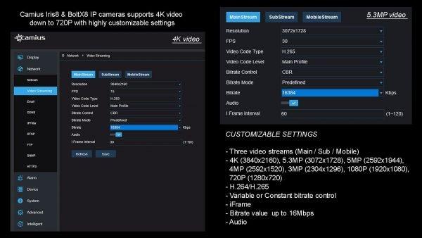 iris8 camius 4k ip dome security camera